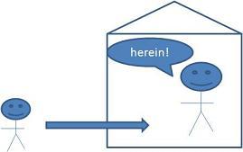 German Adverbs (das Adverb)