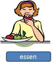 The Irregular Verb Essen In German