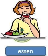 The Irregular Verb Essen In German