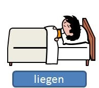 The Irregular Verb Quot Liegen Quot In German